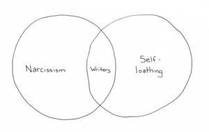 writersnarcissism